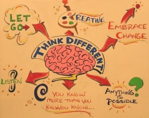 thinkdifferent2-300x238